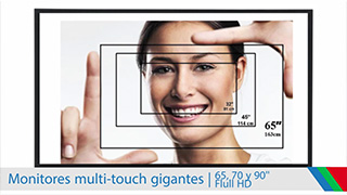 Videowall, Monitores Touch